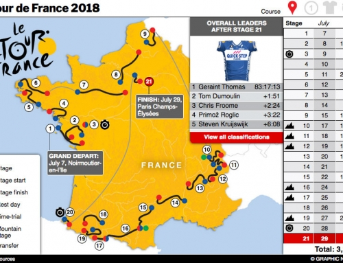 Tour de France 2018 Event Guide